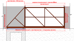 Стальные откатные ворота под обшивку (рама), 4000Х2000